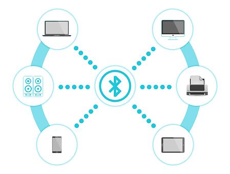 Bluetooth Verbindungen